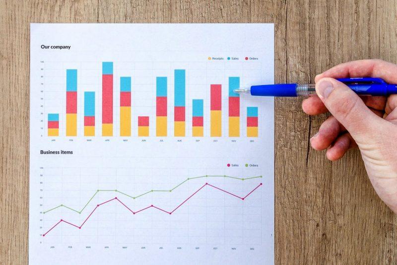 market growth supplements